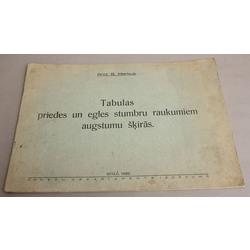 R.Markus, Tabulas priedes un egles stumbra raukumiem augstumu šķirās